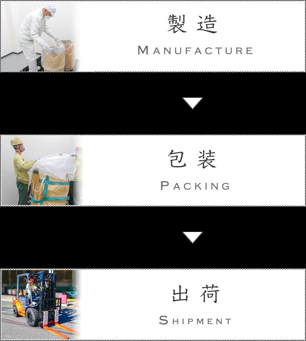 製造→包装→出荷の画像|業務案内|九州運輸建設株式会社|北九州市